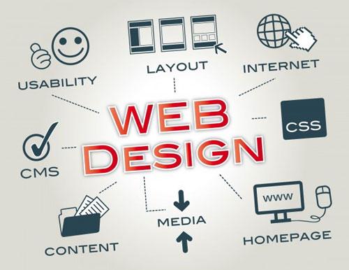 Liệt kê tiêu chí thiết kế web
