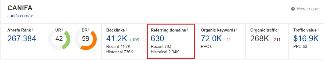 Số domain có backlink trỏ về